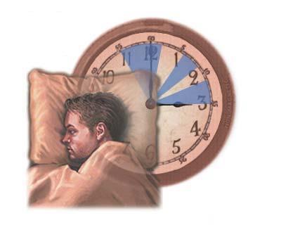 JKL's Dreaming, Sleeping & ESP